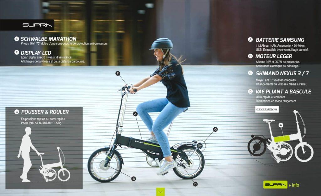 comment plié le vélo flebi supra 3.0 + Plus